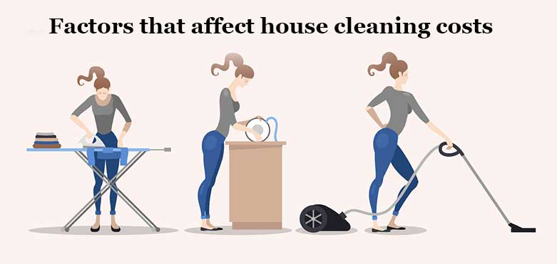 Factors the Can Affect Maid Service Cost